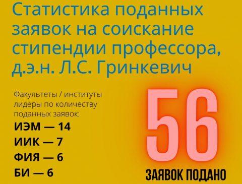 Приём заявок на соискание стипендии профессора, д.э.н. Л.С. Гринкевич ЗАКРЫТ!