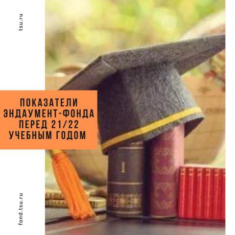 Показатели Эндаумент — Фонда перед 21/22 учебным годом
